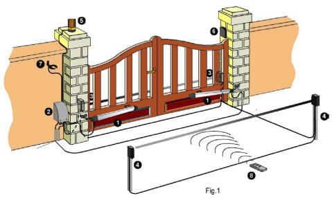 cancello-automatico